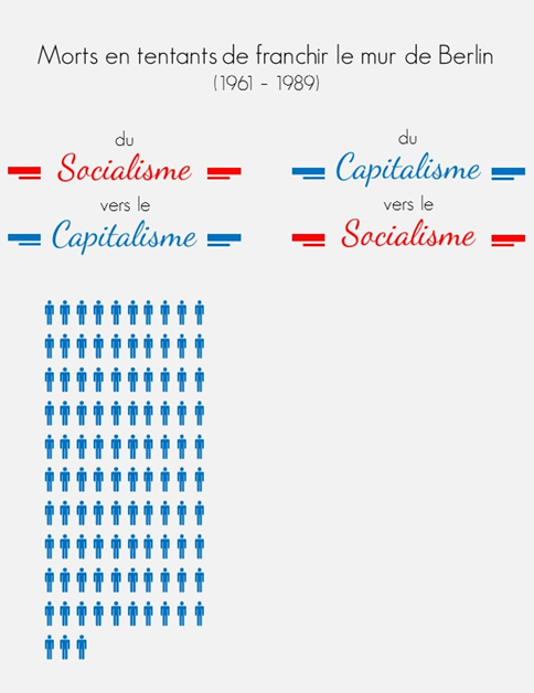 an overview of the capitalism and the history of the united state capitalist regime A capitalist regime is one in which there is little governmental interference with the economic sphere and citizens possess complete economic freedom socialism is the midway point between .