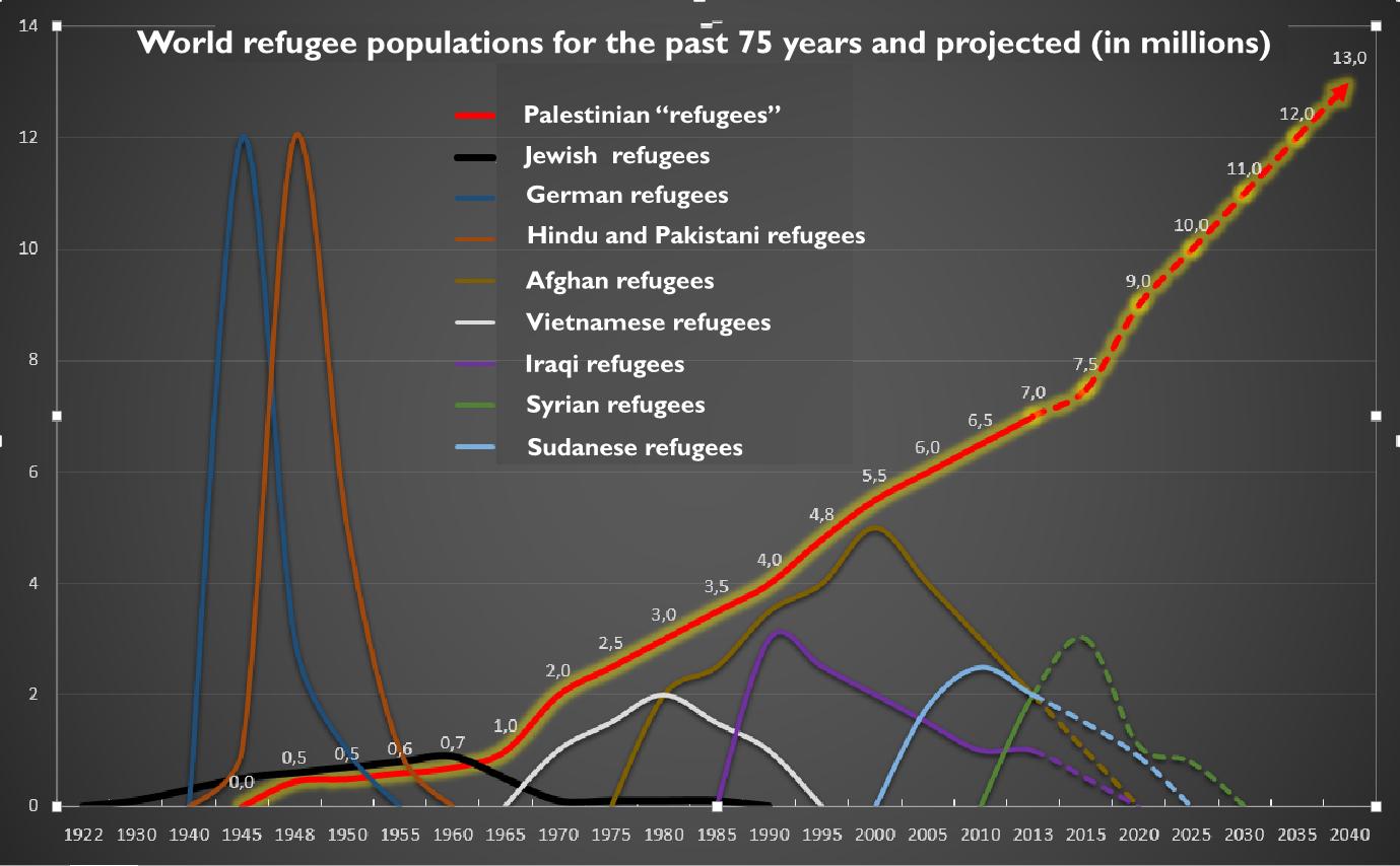[Image: refugees.png]